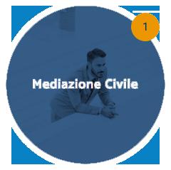organismo di mediazione Napoli